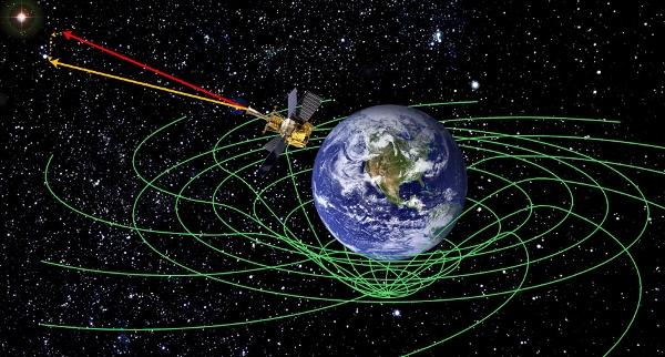 The Gravity Probe B